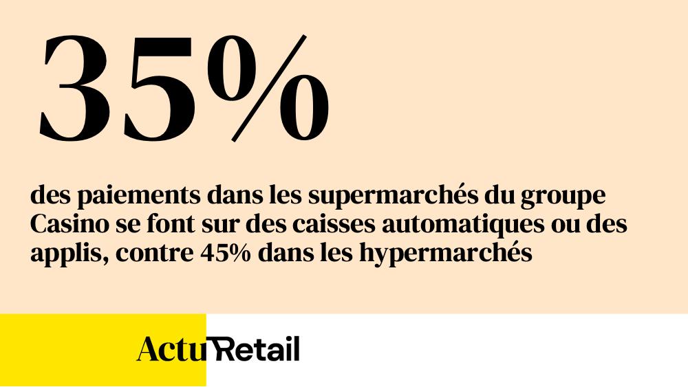 35% des paiements en supermarché se font sur applis ou caisses automatiques